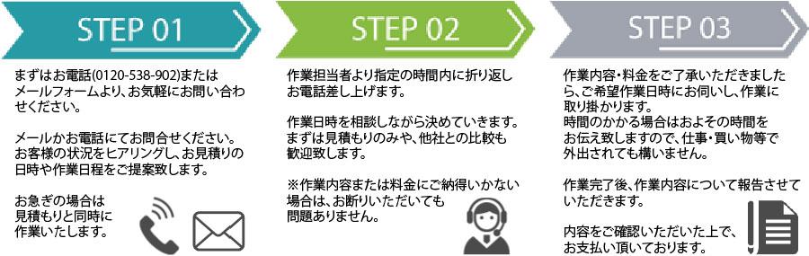 富山片付け110番作業の流れ